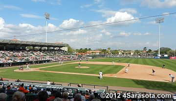 Baltimore Orioles pay at Ed Smith Stadium for Spring Training in Sarasota, FL